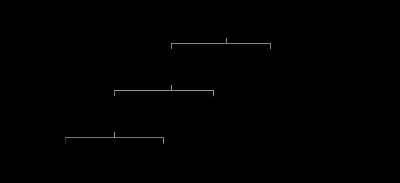Typy systémů řízení údržby
